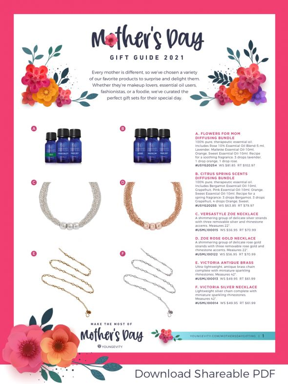 Mother's Day Gift Guide Downloadable PDF